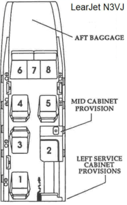Interior floor plan of Lear Jet 31A